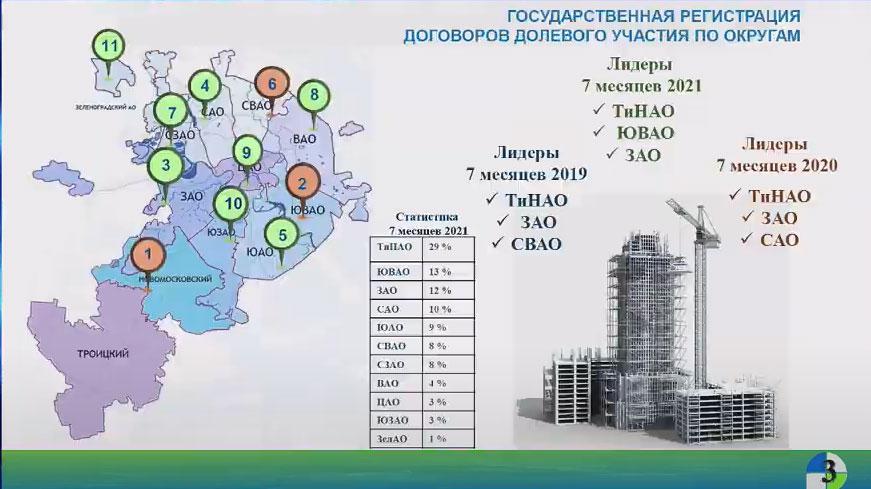 Динамика сделок в новостройках Москвы по данным Росреестра