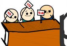 индивидуальный кредитный рейтинг: зачем его знать