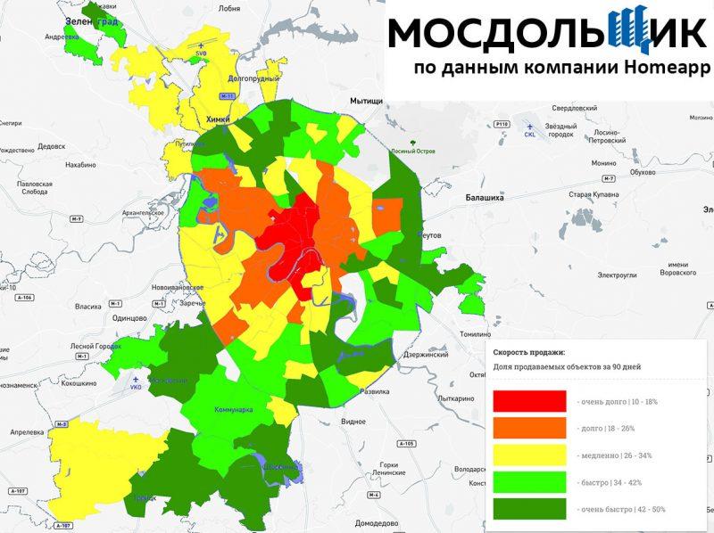 Как быстро продается жилье в разных районах Москвы