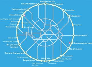 Большая кольцевая линия метро