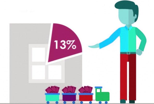 Что предлагается сделать, чтобы меньше ждать нулевого НДФЛ при продаже квартиры в новостройке